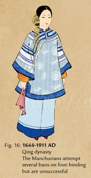 Chinese clothing cheongsam Qing