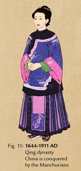 Cheongsam Qing Dynasty manchurians 1644-1911