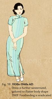 qipao chinese dress 1930-1940
